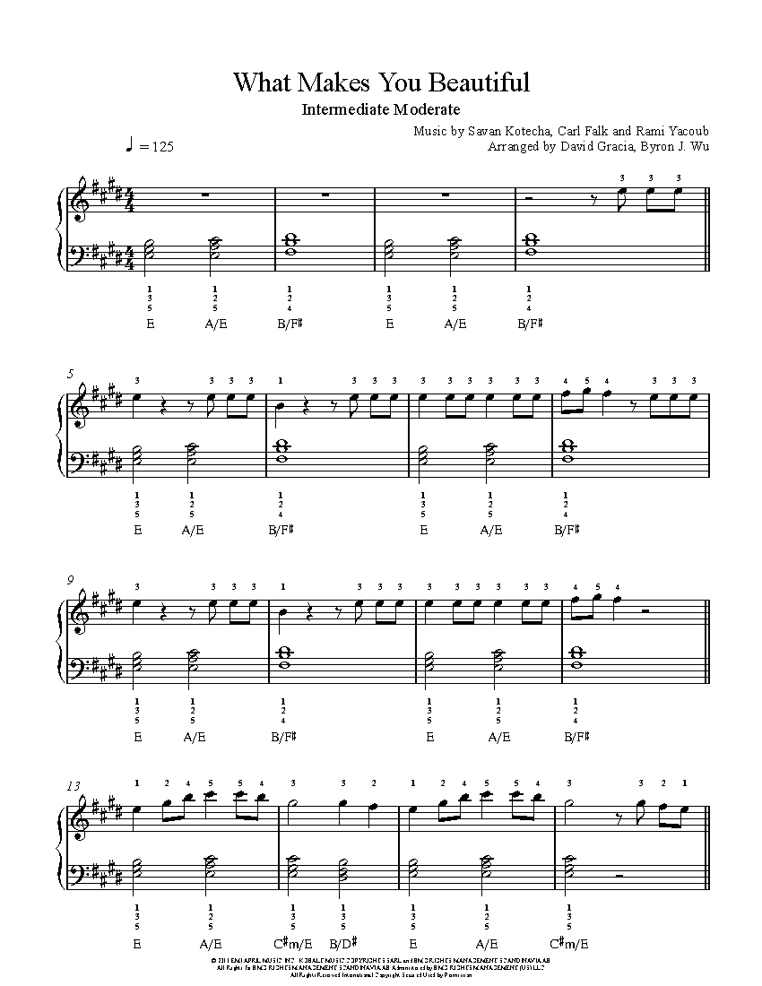 What Makes You Beautiful by One Direction Piano Sheet Music